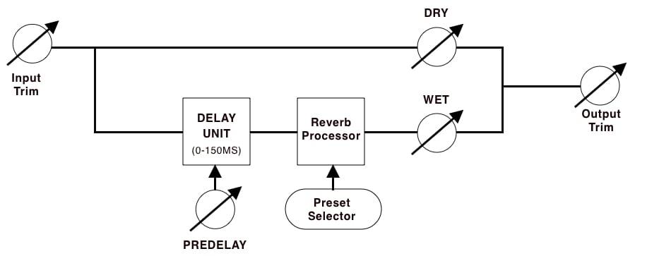 mdr diagram
